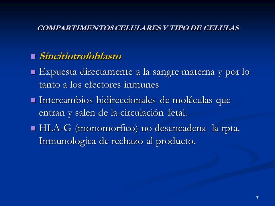 COMPARTIMENTOS CELULARES Y TIPO DE CELULAS