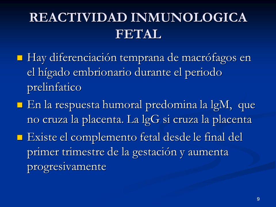 REACTIVIDAD INMUNOLOGICA FETAL
