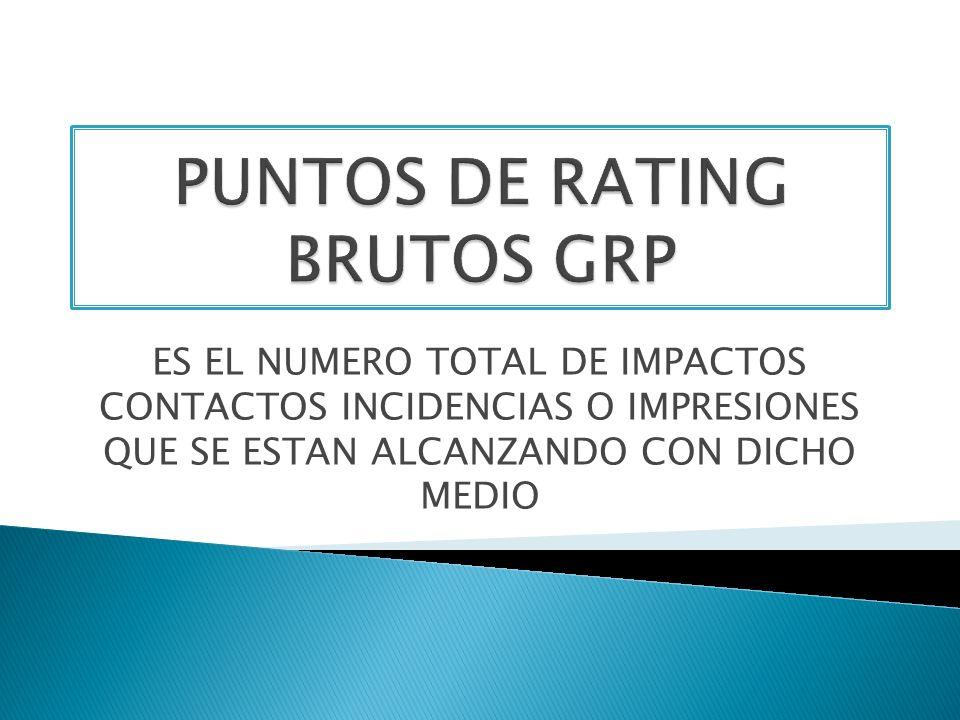 PUNTOS DE RATING BRUTOS GRP