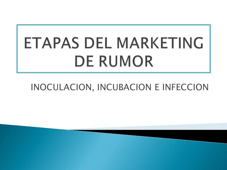 ETAPAS DEL MARKETING DE RUMOR