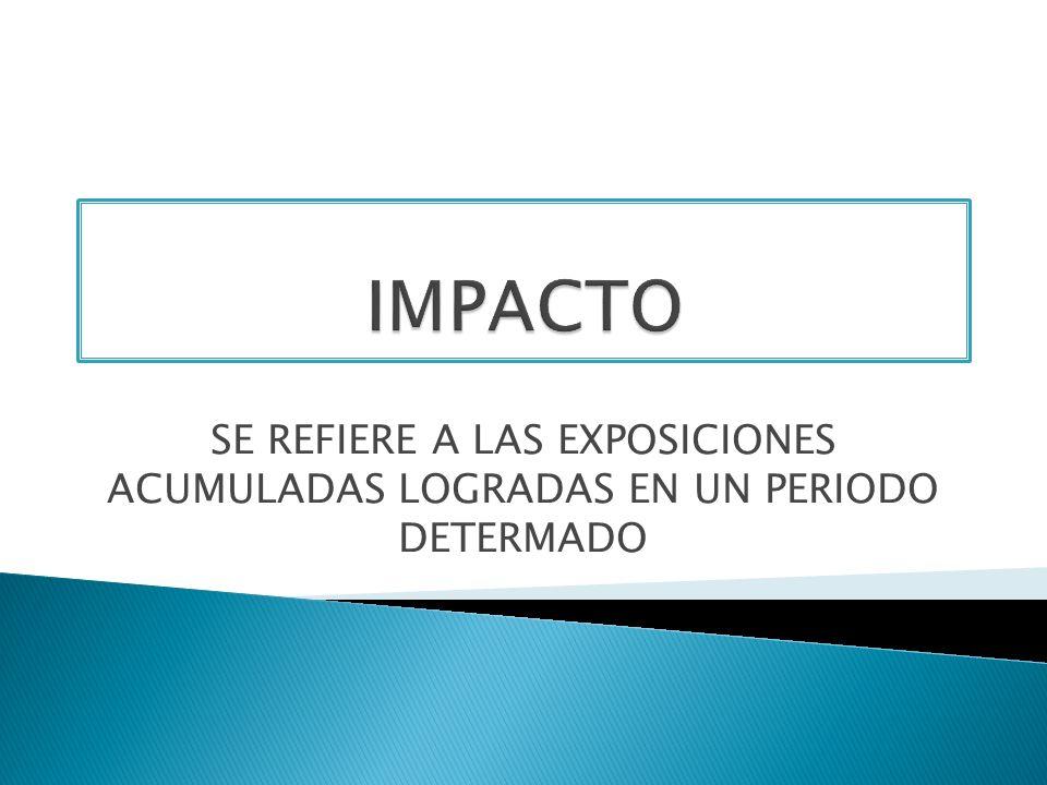 IMPACTO SE REFIERE A LAS EXPOSICIONES ACUMULADAS LOGRADAS EN UN PERIODO DETERMADO