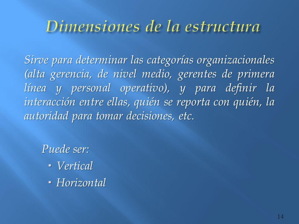 Dimensiones de la estructura
