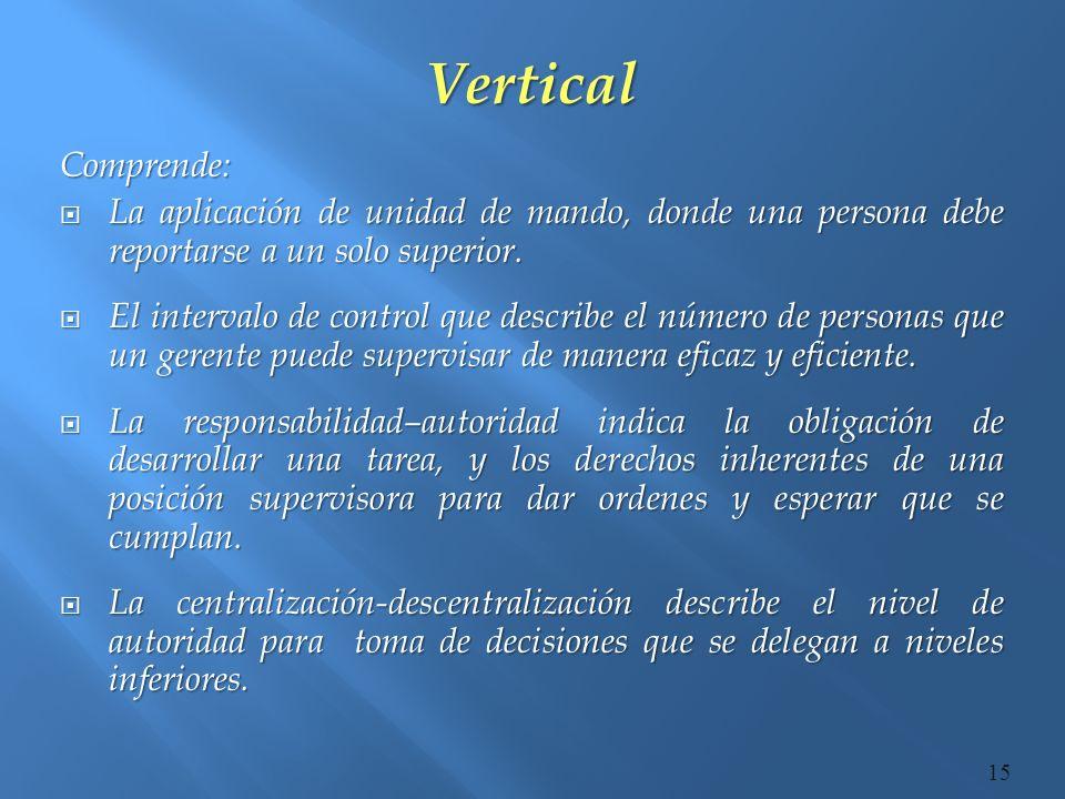 Vertical Comprende: La aplicación de unidad de mando, donde una persona debe reportarse a un solo superior.
