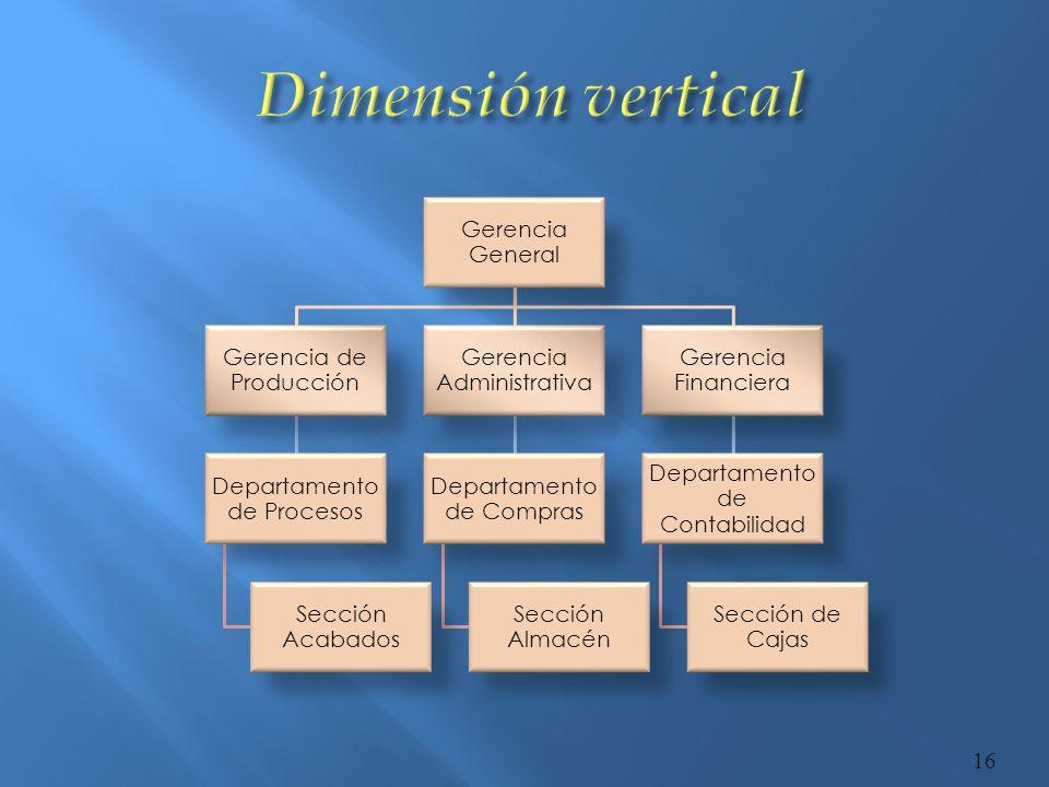 Dimensión vertical Gerencia General Gerencia de Producción