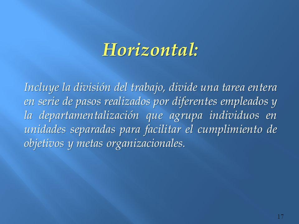 Horizontal: