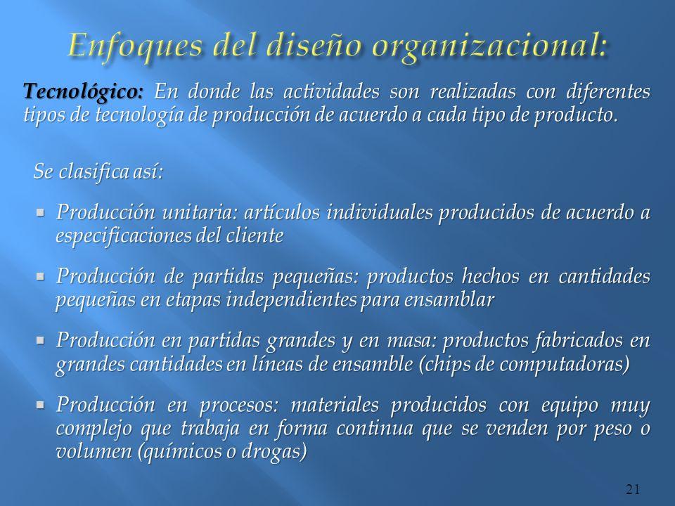 Enfoques del diseño organizacional: