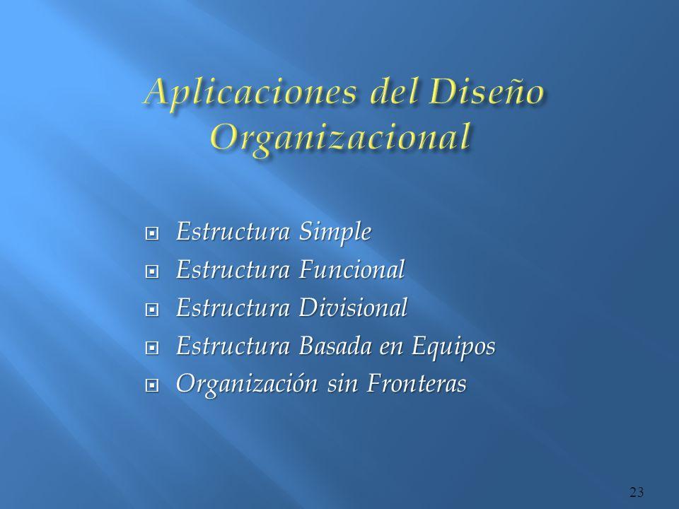 Aplicaciones del Diseño Organizacional