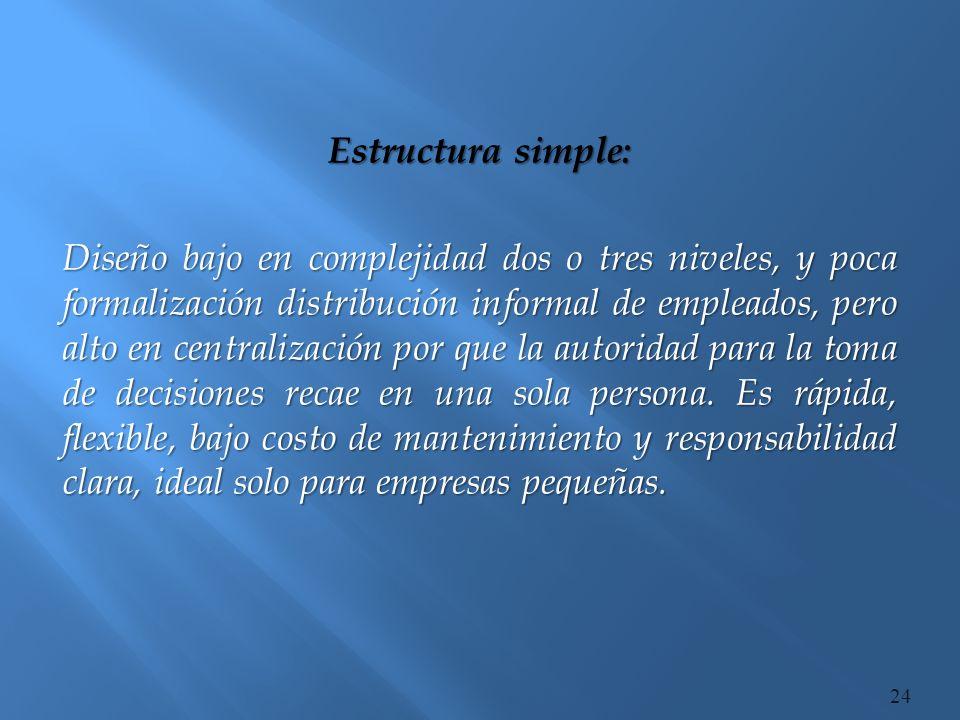 Estructura simple: