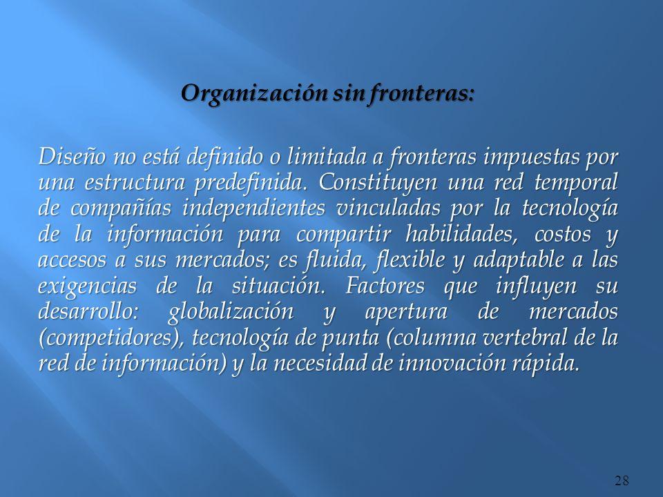 Organización sin fronteras: