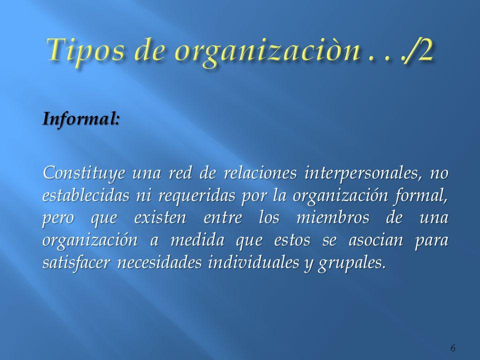 Tipos de organizaciòn . . ./2