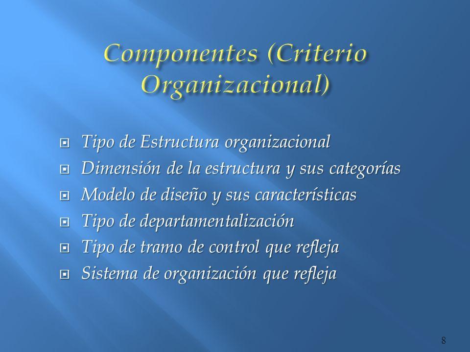 Componentes (Criterio Organizacional)