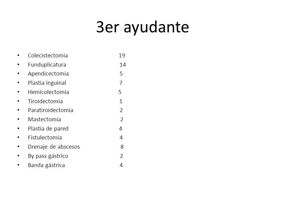 3er ayudante Colecistectomia 19 Funduplicatura 14 Apendicectomia 5