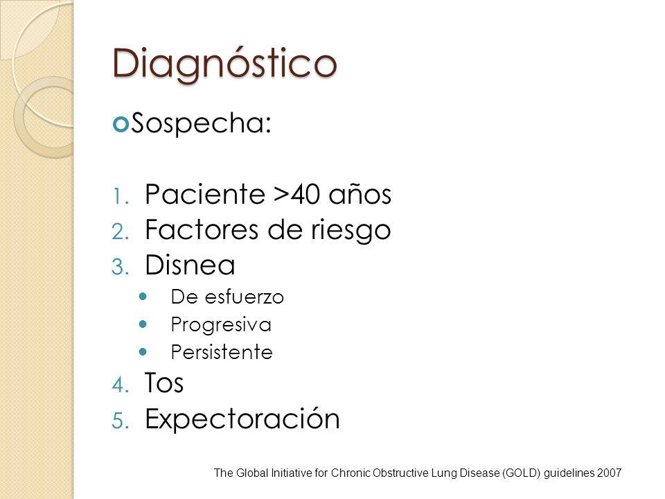 Diagnóstico Sospecha: Paciente >40 años Factores de riesgo Disnea