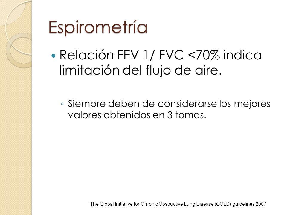 Espirometría Relación FEV 1/ FVC <70% indica limitación del flujo de aire. Siempre deben de considerarse los mejores valores obtenidos en 3 tomas.