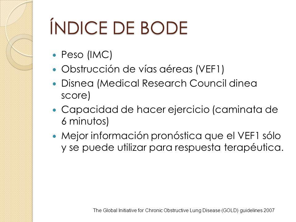 ÍNDICE DE BODE Peso (IMC) Obstrucción de vías aéreas (VEF1)