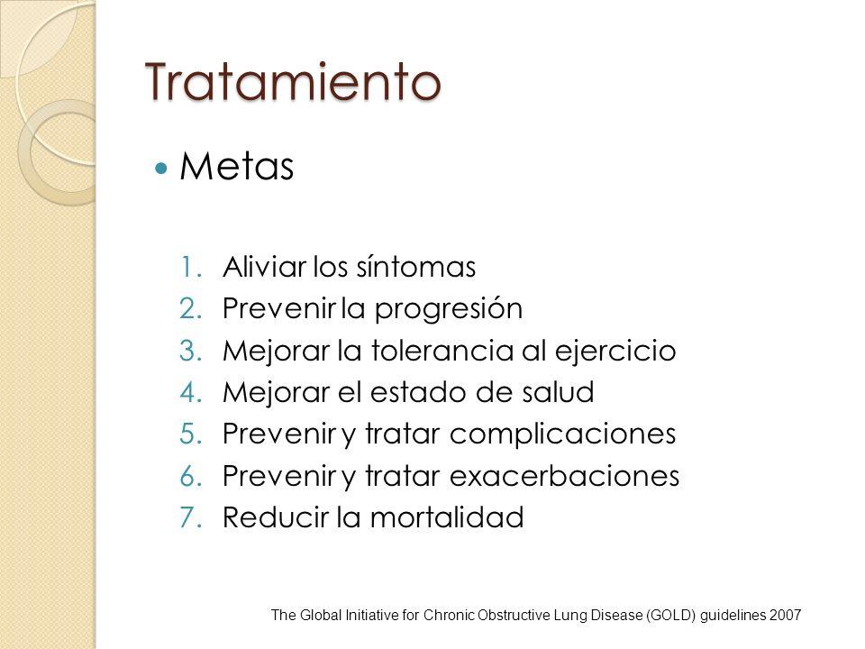 Tratamiento Metas Aliviar los síntomas Prevenir la progresión