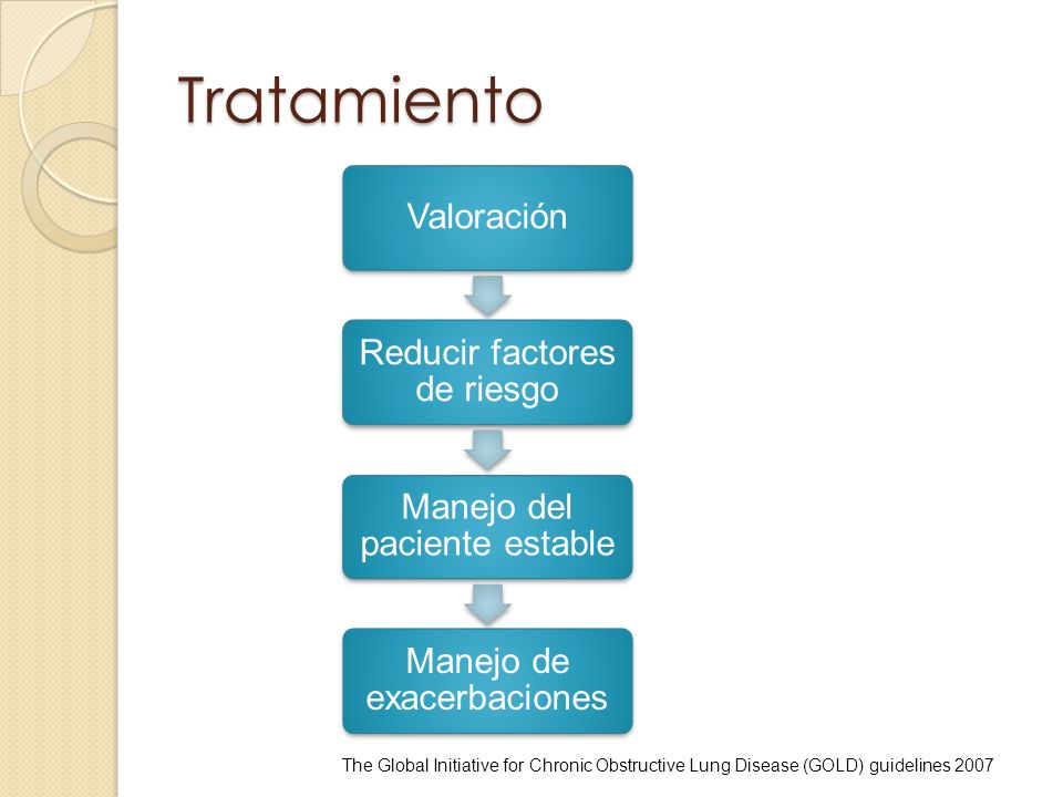 Tratamiento Valoración Reducir factores de riesgo