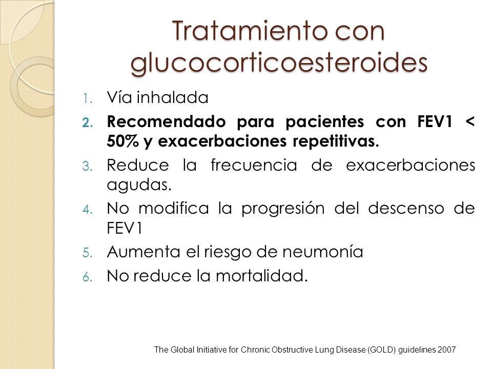 Tratamiento con glucocorticoesteroides