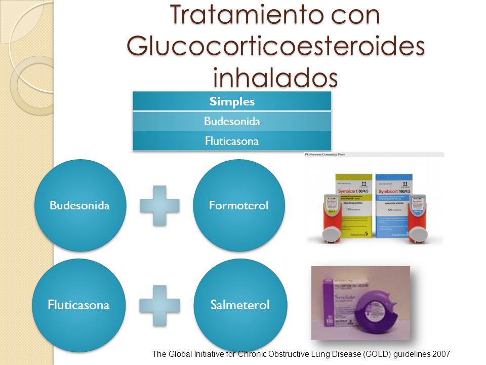Tratamiento con Glucocorticoesteroides inhalados
