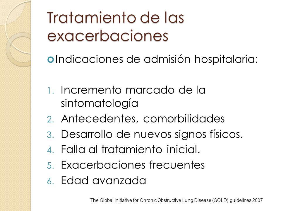 Tratamiento de las exacerbaciones