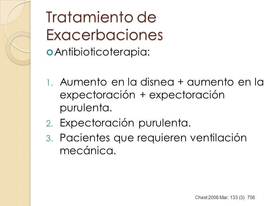 Tratamiento de Exacerbaciones