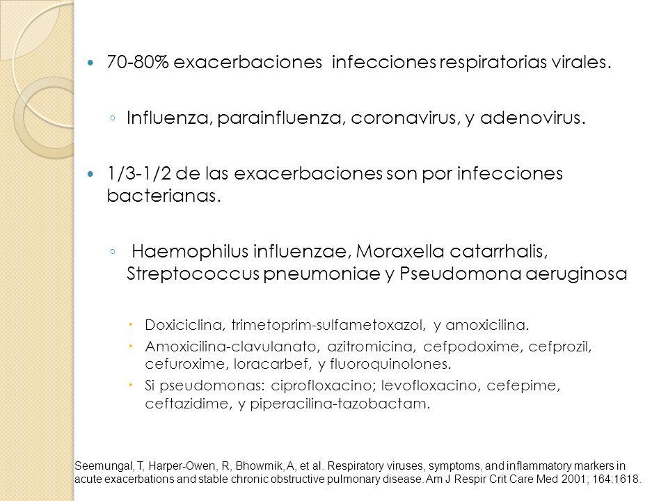 70-80% exacerbaciones infecciones respiratorias virales.