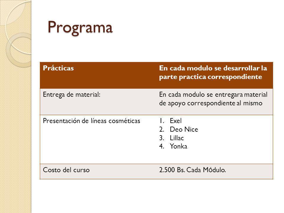 Programa Prácticas. En cada modulo se desarrollar la parte practica correspondiente. Entrega de material: