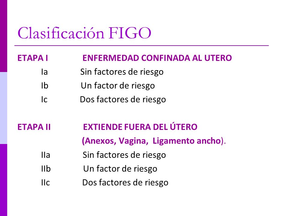 Clasificación FIGO ETAPA I ENFERMEDAD CONFINADA AL UTERO
