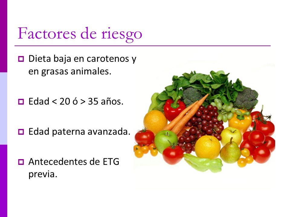 Factores de riesgo Dieta baja en carotenos y en grasas animales.
