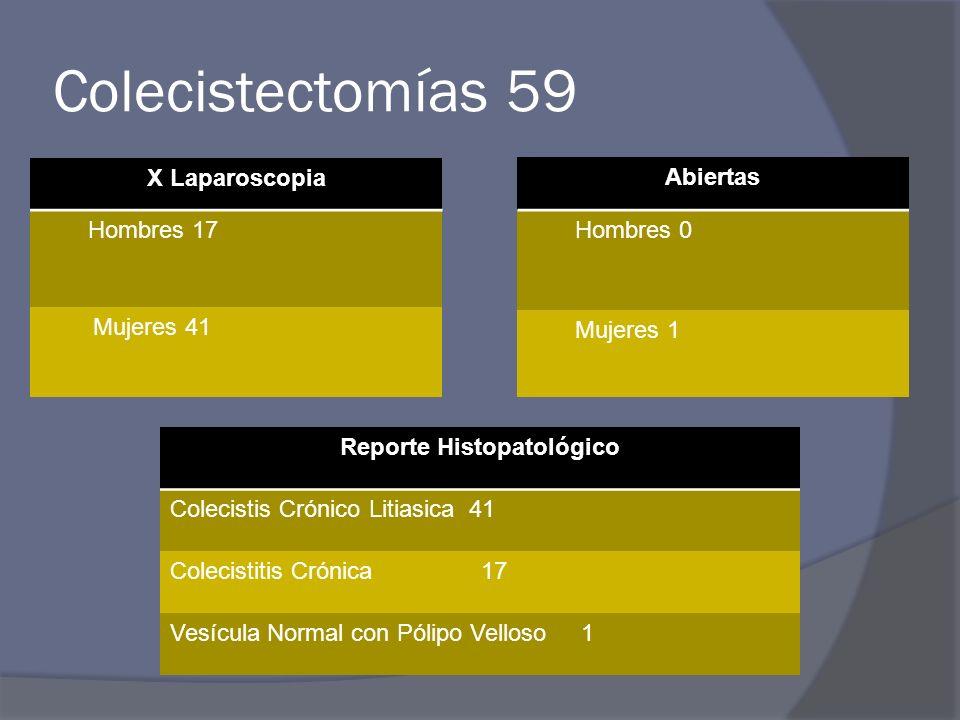 Reporte Histopatológico