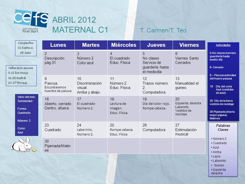 ABRIL 2012 MATERNAL C1 T. Carmen/T. Teo