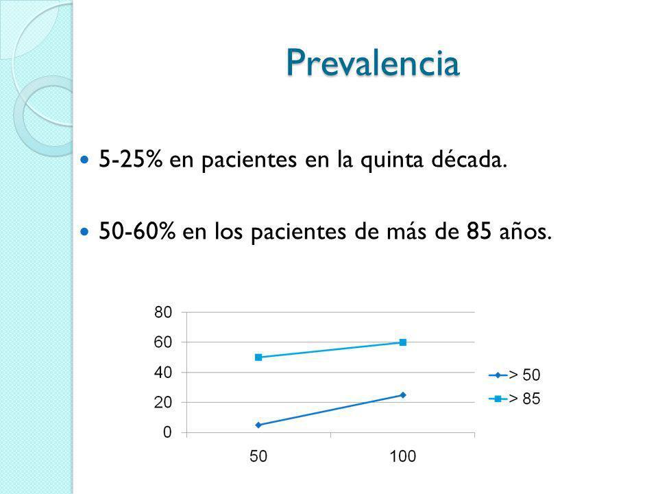 Prevalencia 5-25% en pacientes en la quinta década.