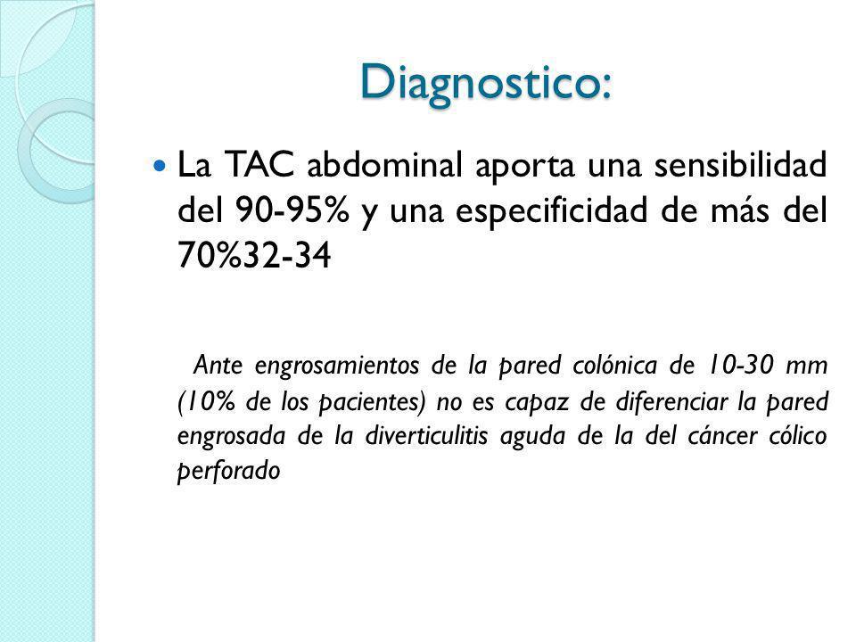 Diagnostico: La TAC abdominal aporta una sensibilidad del 90-95% y una especificidad de más del 70%32-34.