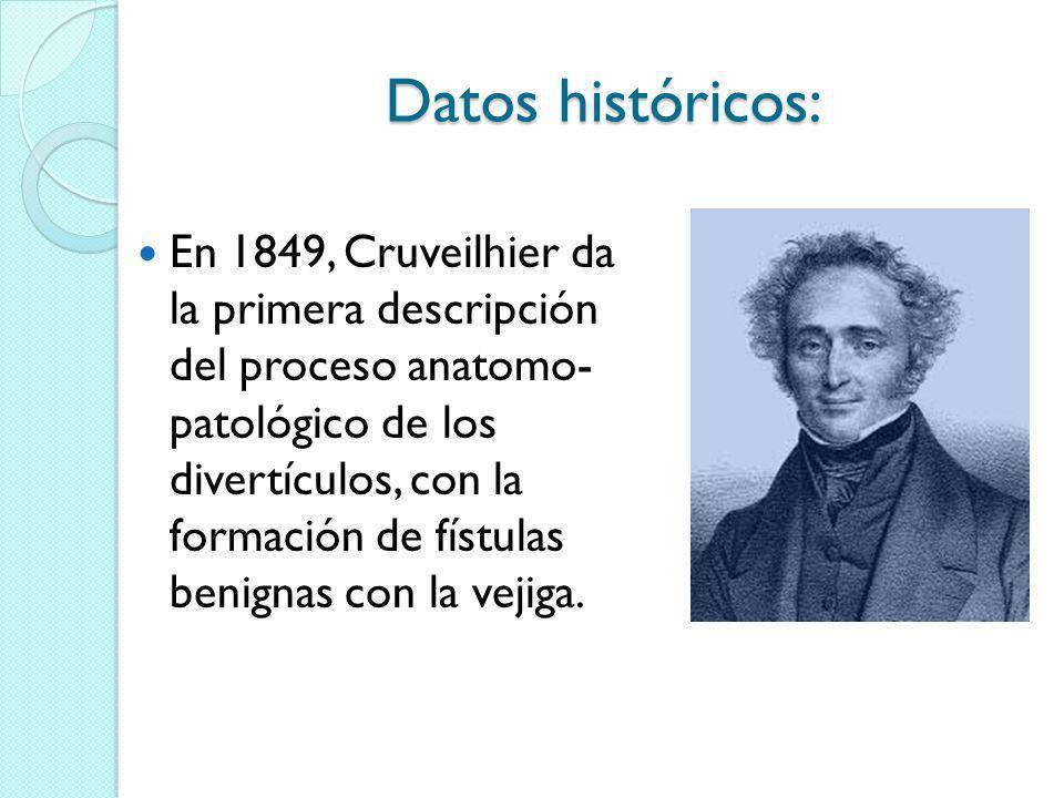 Datos históricos: