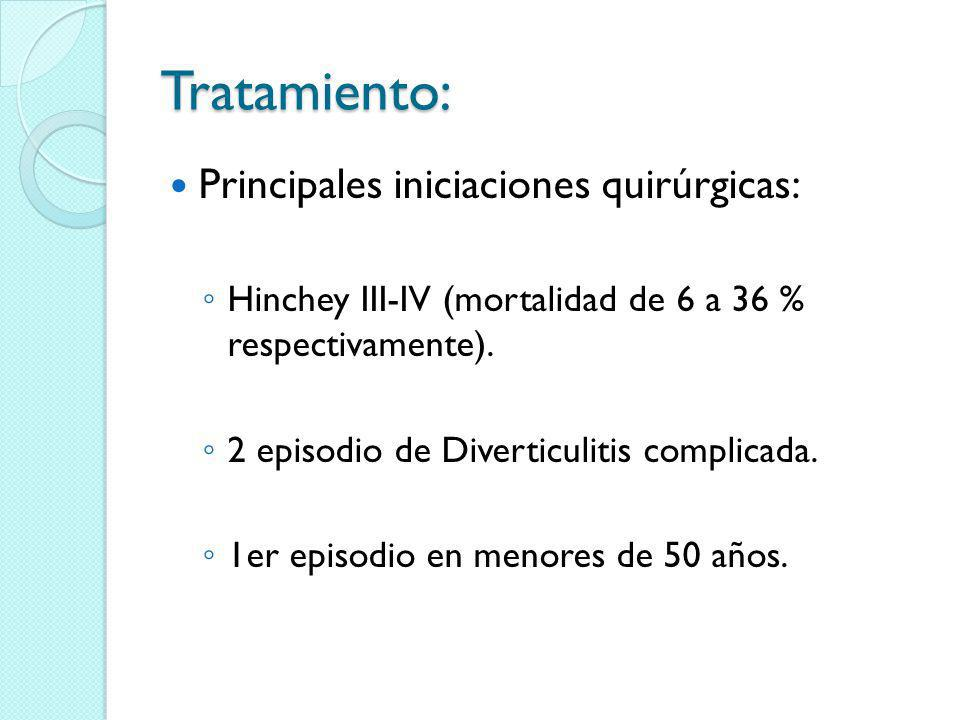 Tratamiento: Principales iniciaciones quirúrgicas: