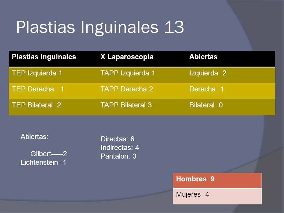 Plastias Inguinales 13 Plastias Inguinales X Laparoscopia Abiertas