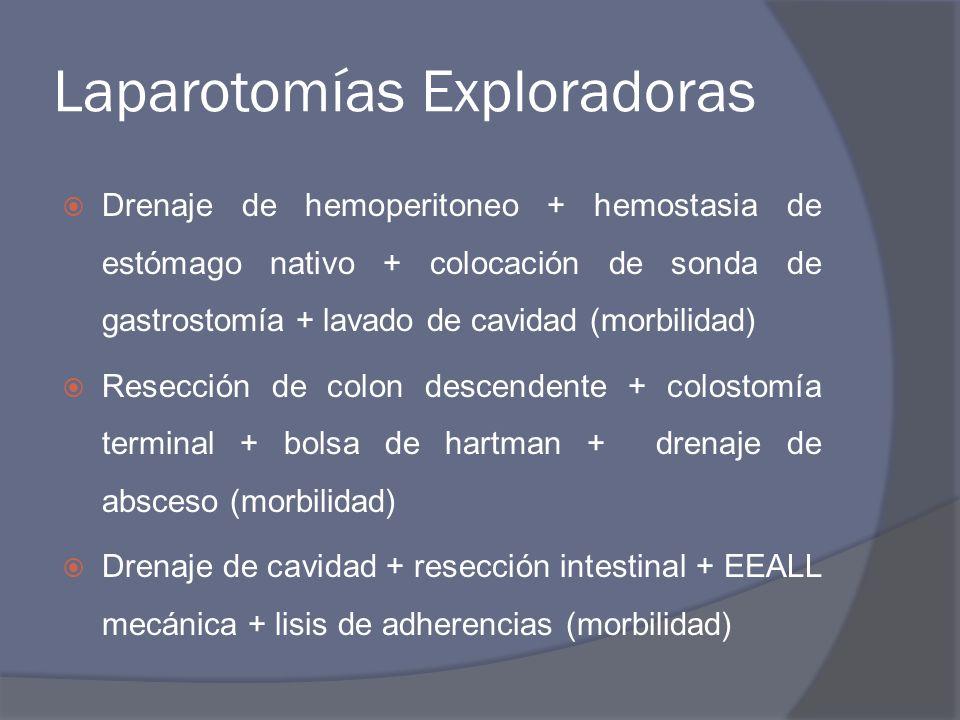Laparotomías Exploradoras