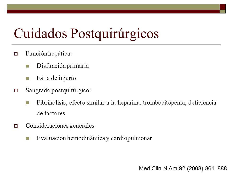 Cuidados Postquirúrgicos