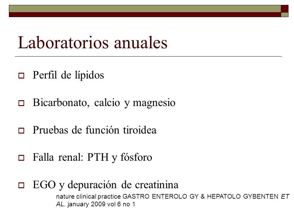 Laboratorios anuales Perfil de lípidos Bicarbonato, calcio y magnesio
