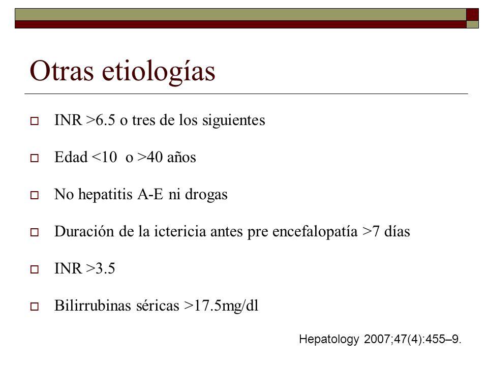 Otras etiologías INR >6.5 o tres de los siguientes