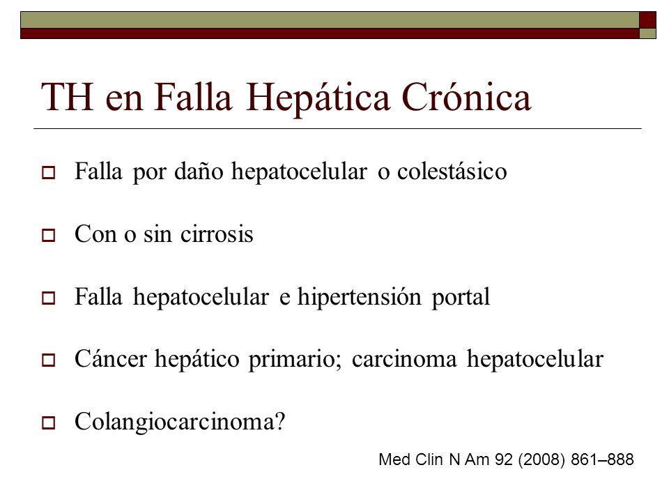 TH en Falla Hepática Crónica