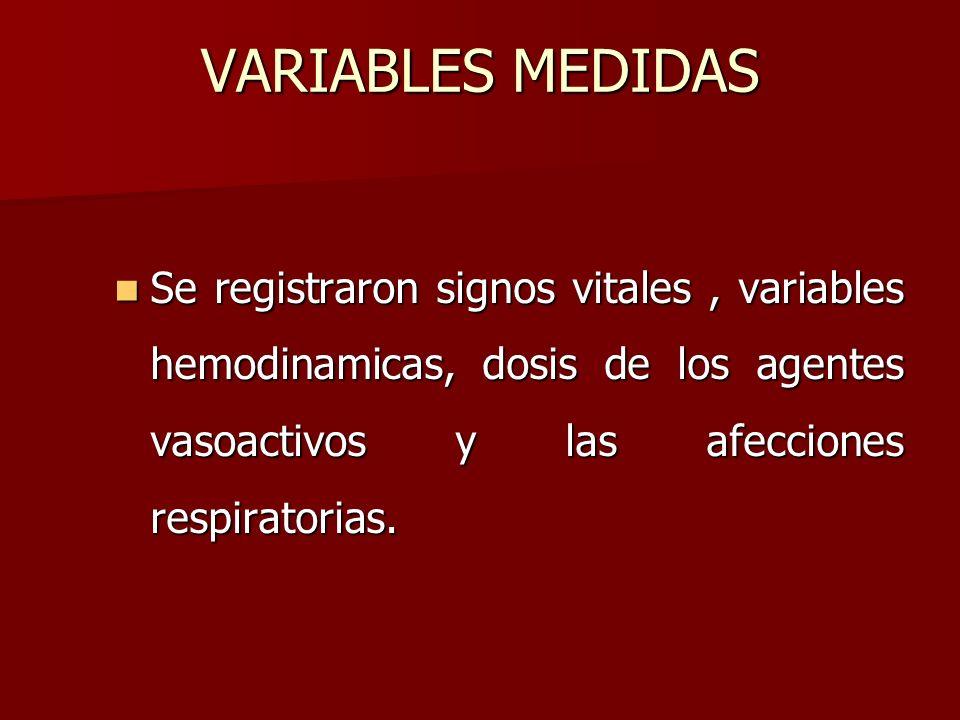 VARIABLES MEDIDAS Se registraron signos vitales , variables hemodinamicas, dosis de los agentes vasoactivos y las afecciones respiratorias.