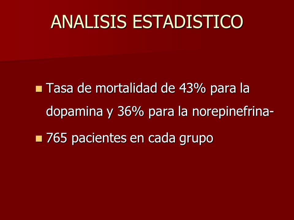 ANALISIS ESTADISTICO Tasa de mortalidad de 43% para la dopamina y 36% para la norepinefrina- 765 pacientes en cada grupo.