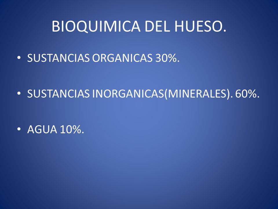 BIOQUIMICA DEL HUESO. SUSTANCIAS ORGANICAS 30%.
