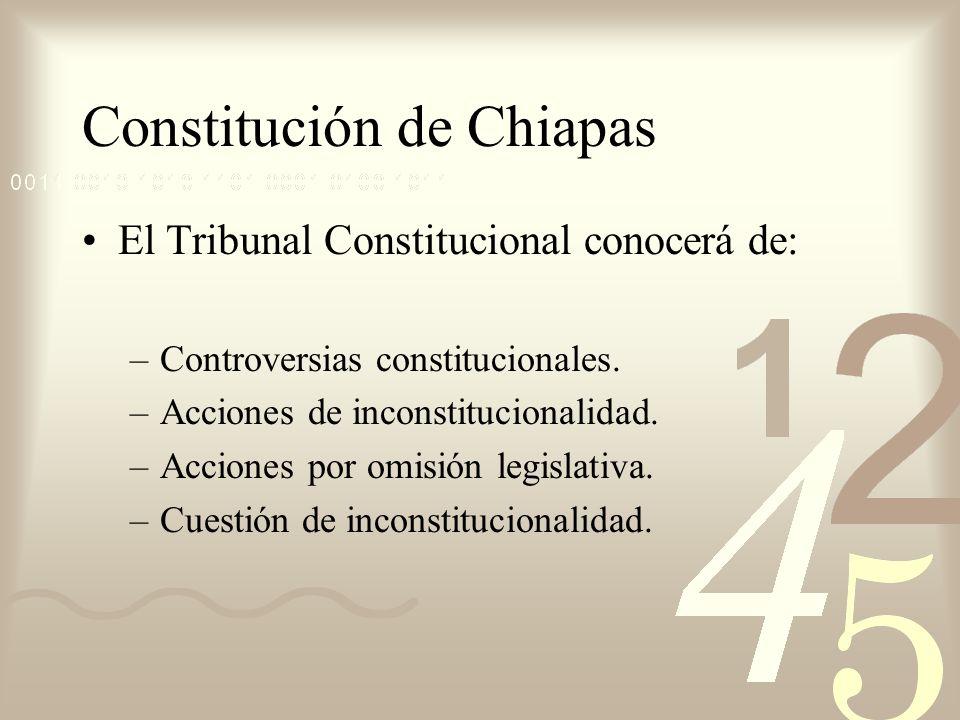 Constitución de Chiapas