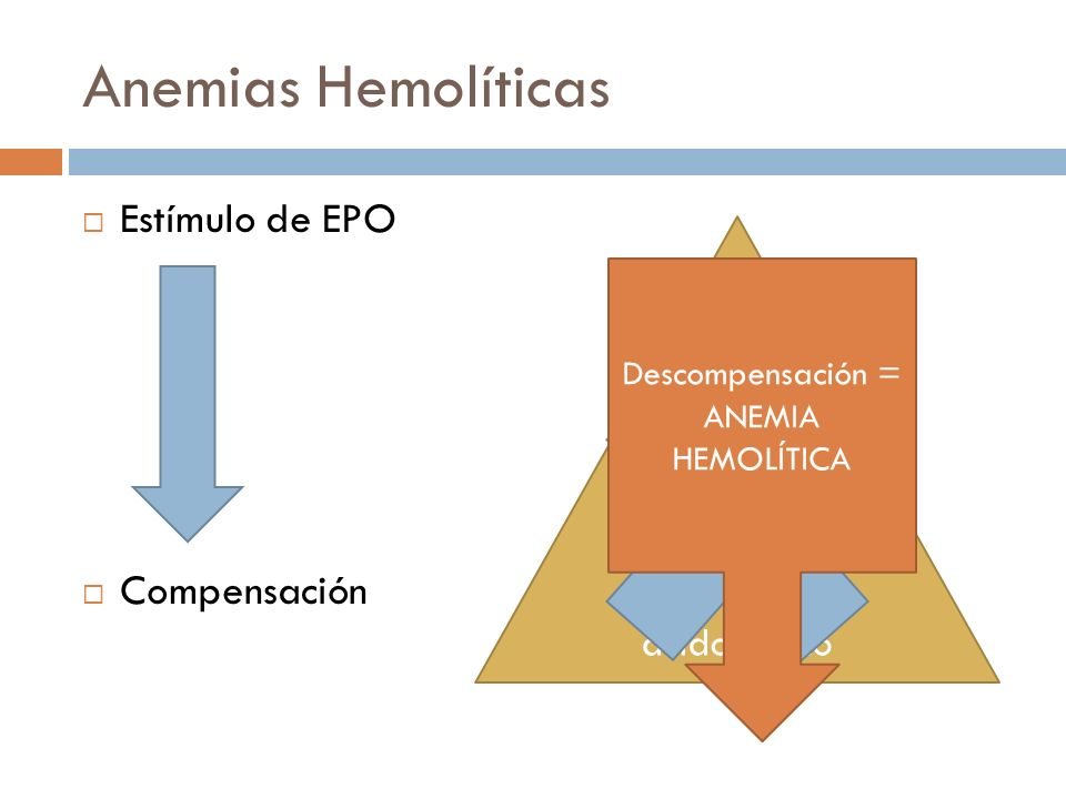 Anemias Hemolíticas Estímulo de EPO Compensación