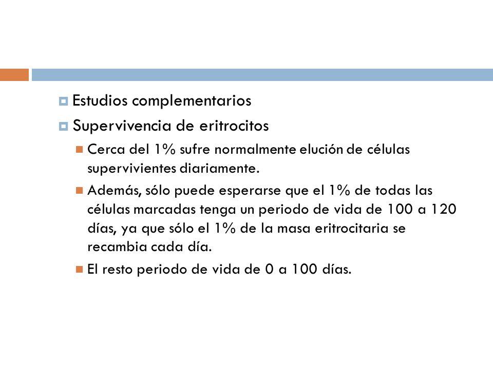 Estudios complementarios Supervivencia de eritrocitos