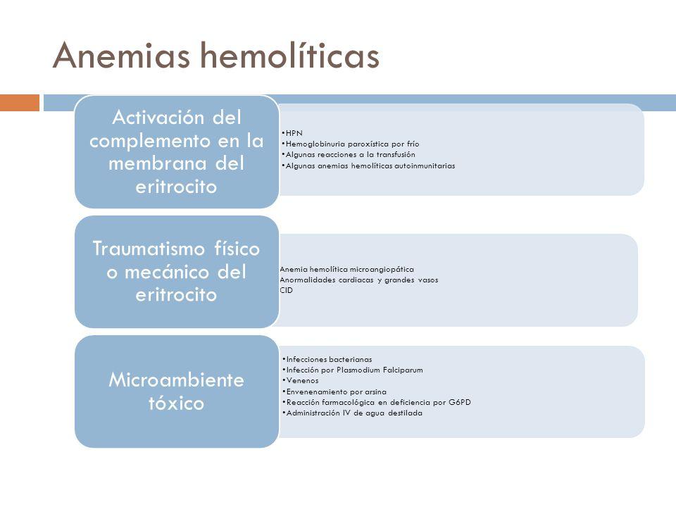 Anemias hemolíticas Activación del complemento en la membrana del eritrocito. HPN. Hemoglobinuria paroxística por frío.