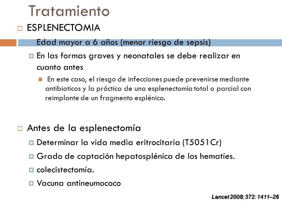 Tratamiento ESPLENECTOMIA Antes de la esplenectomía