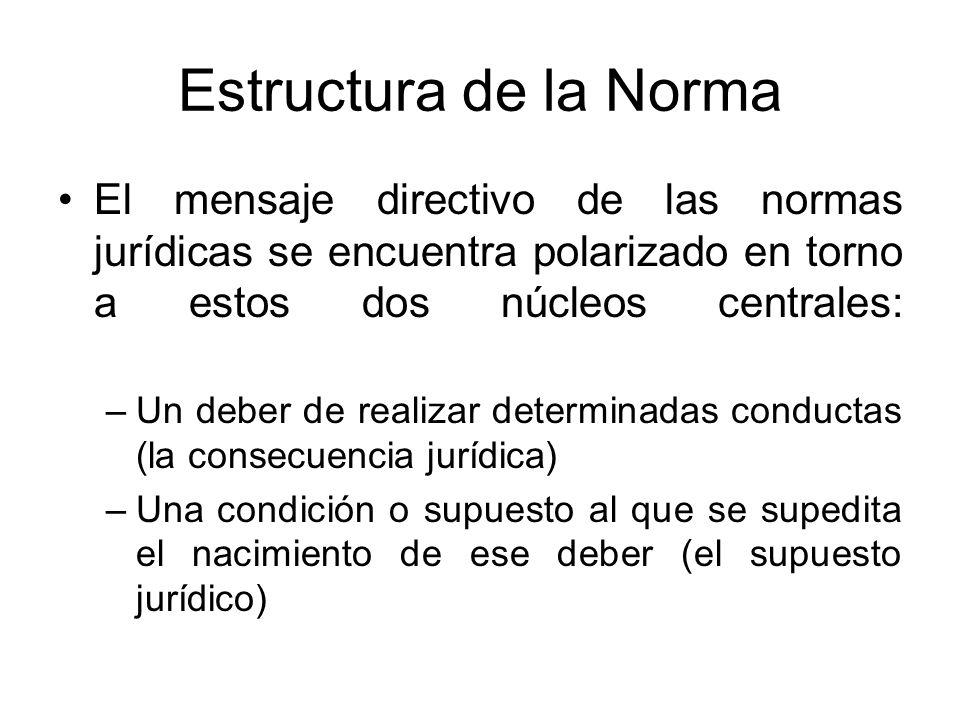 Estructura de la Norma El mensaje directivo de las normas jurídicas se encuentra polarizado en torno a estos dos núcleos centrales: